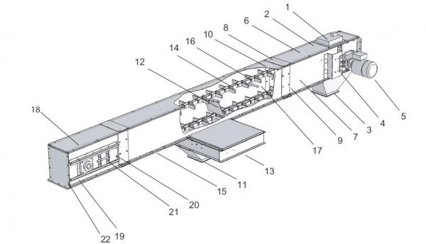Partile componente ale unui conveior cu lant