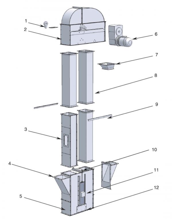 Părțile componente ale elevatorului